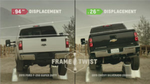 Third-party testing commissioned by Chevrolet found the Silverado HD allowed less twisting of its frame when subjected to uneven terrain than the F-250 Super Duty, whose tailgate could not be lowered at the conclusion of the stress test.